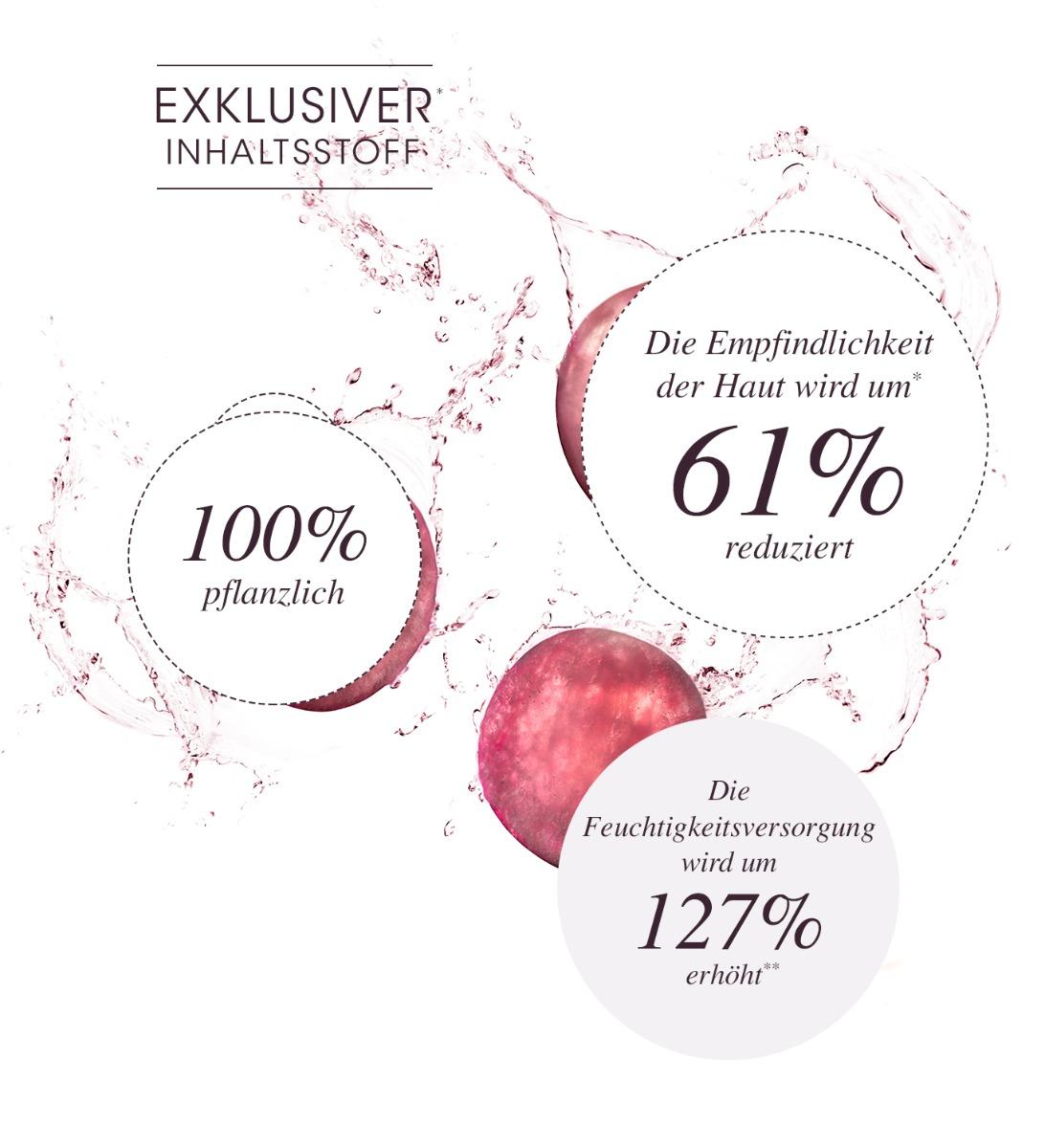 Weintraubenwasser - Eine bewiesene Wirksamkeit